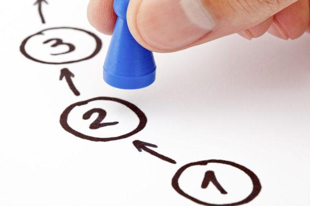 Подробный план по достижению цели