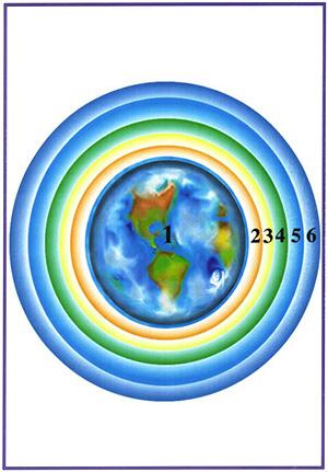 Как образовалась планета Земля