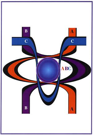 Слияние трёх материй