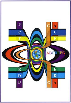 Возникновение планеты из семи форм материй